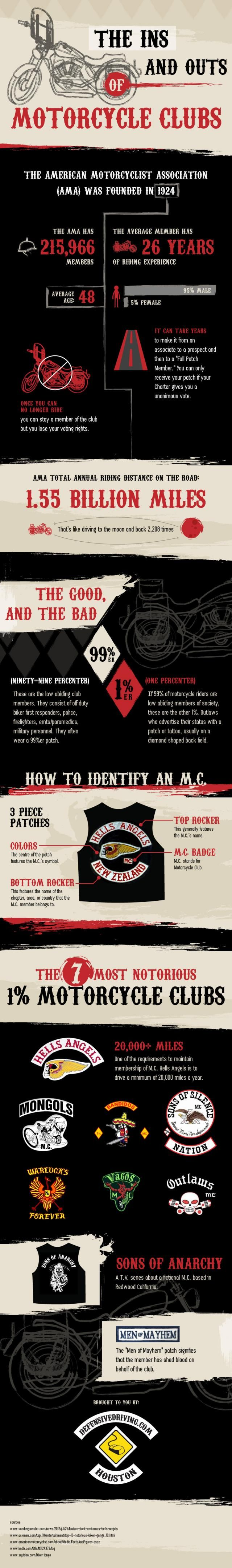 The Ins and Outs of Motorcycle Clubs [INFOGRAPHIC] | defensivedriving.com
