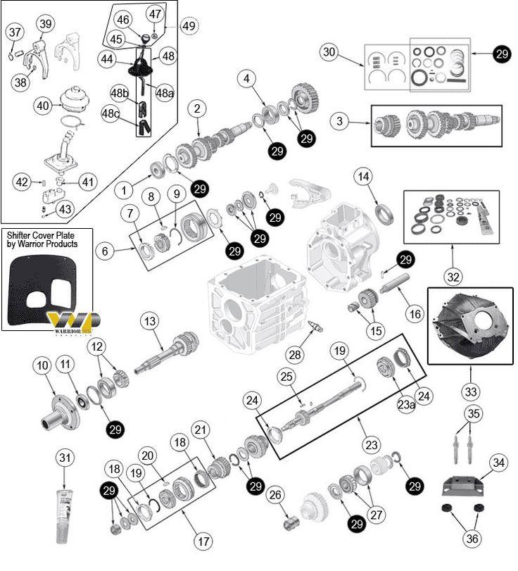 27 Best Cj8 Scrambler Parts Diagrams Images