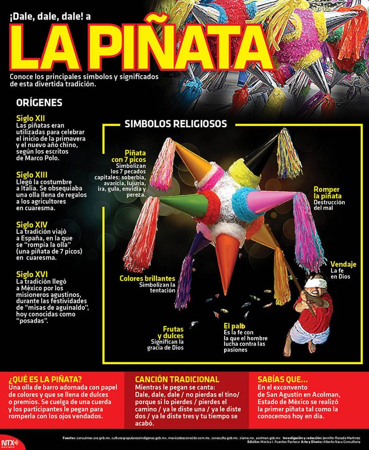 ¿Conoces el significado y origen de la tradicional piñata navideña?  #Infografia