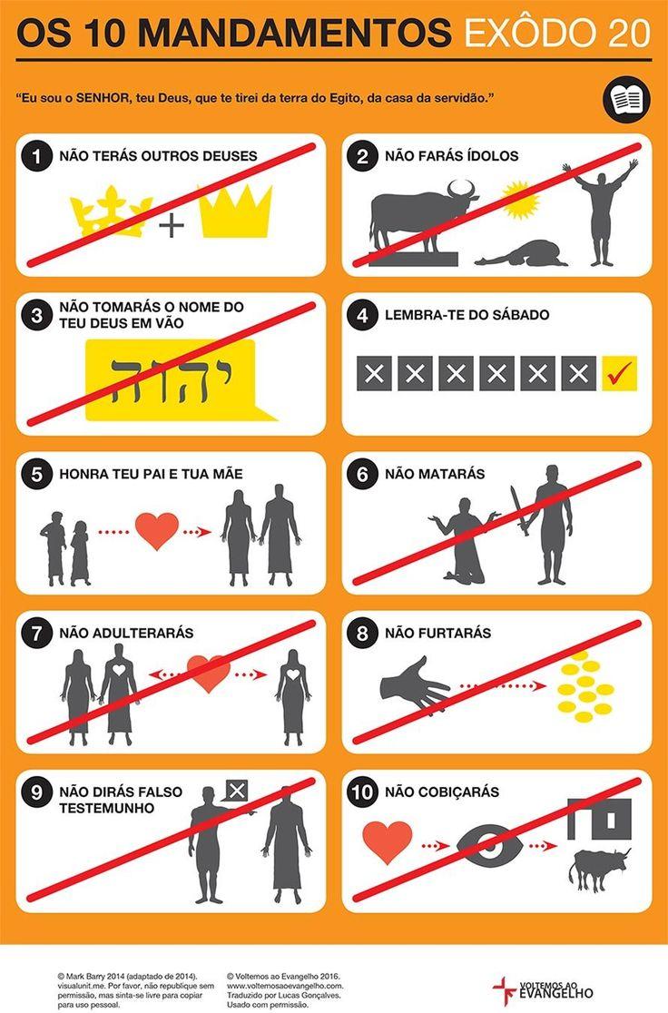 Em Êxodo 20, Deus nos deu osDez Mandamentos. Neste infográfico, podemos ver melhor cada um dos mandamentos.