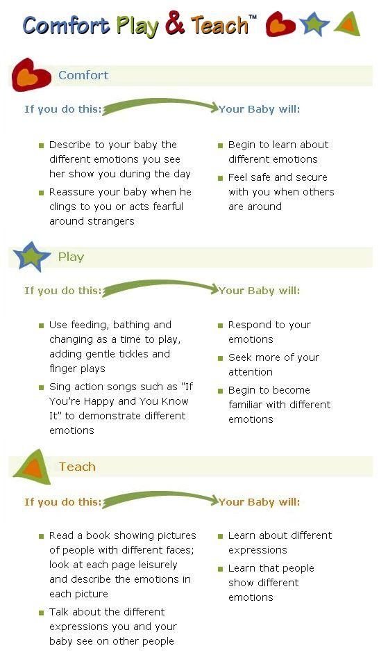 The 25+ best 5 month baby development ideas on Pinterest Newborn - baby development chart