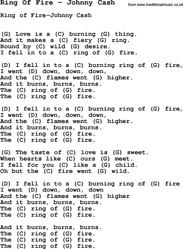 Bound For The Floor Guitar Chords | Wikizie.co