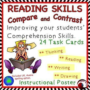 Improve your students' comprehension skills by encouraging them to think about this concept and practise their skills as they read.This set has an instructional poster explaining the concept of COMPARING and CONTRASTING plus 24 Task Cards. After you've introduced the concept with the poster, you can place it on a display wall or in a resource folder for students reference.