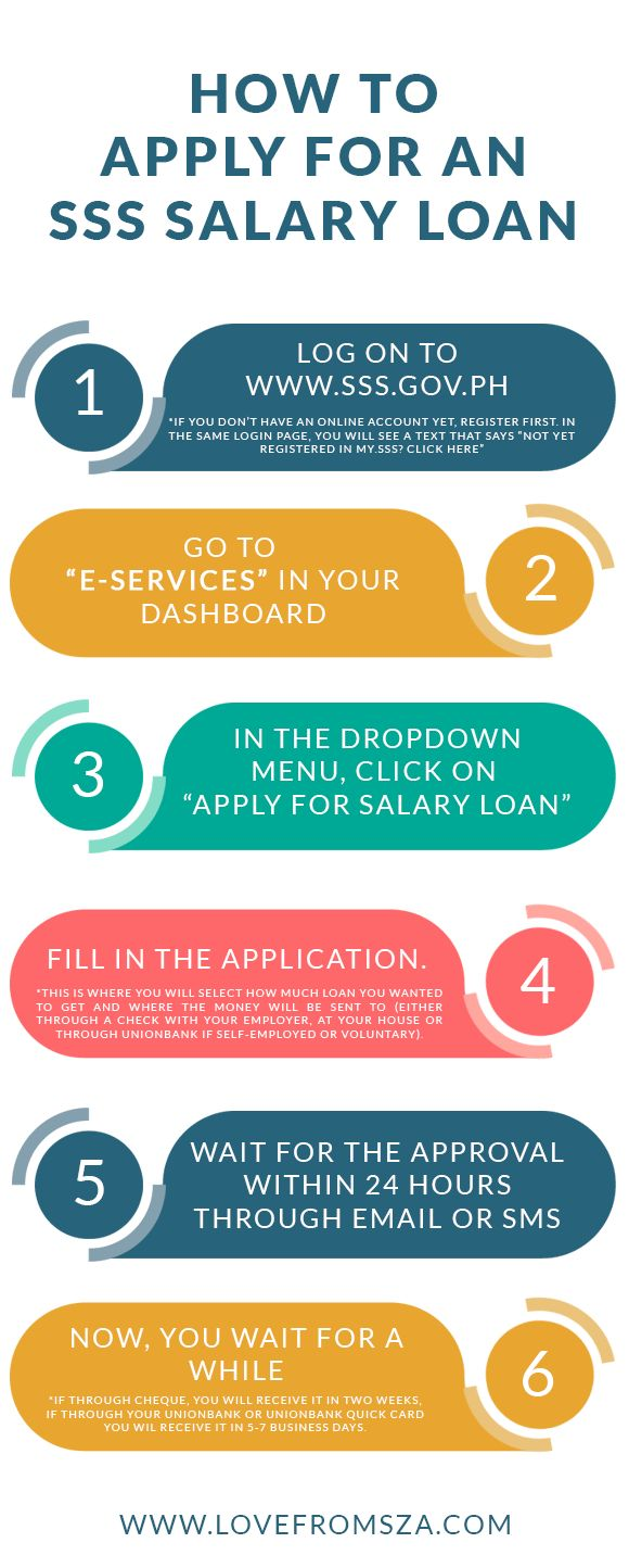 e24d95c5784d3fa89a12de678f2bc818 - How To Check My Sss Loan Application