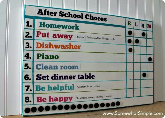 """After school Chores chart.  We need to change up our current one to re motivate. I like the """"Be happy"""" part."""
