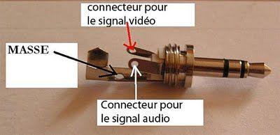 DIY Sound monitor for Nikon D7000