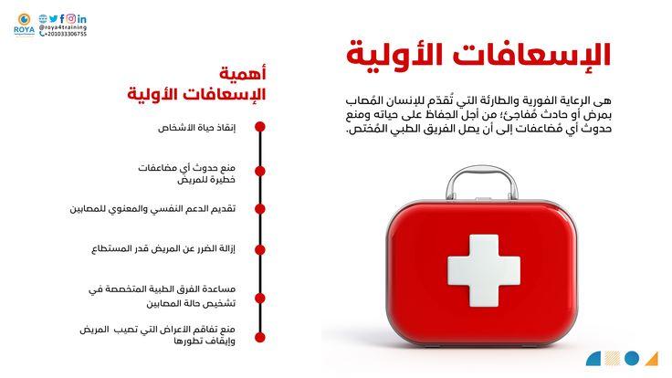حقيبة الإسعافات الأولية وإنعاش القلب الرئوي In 2021 Amami Family Package Health