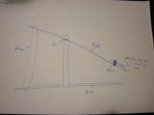 catapultes schéma 001