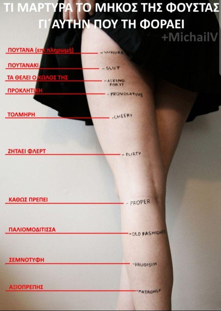 Τι μαρτυρά το μήκος της φούστας γι' αυτήν που τη φοράει