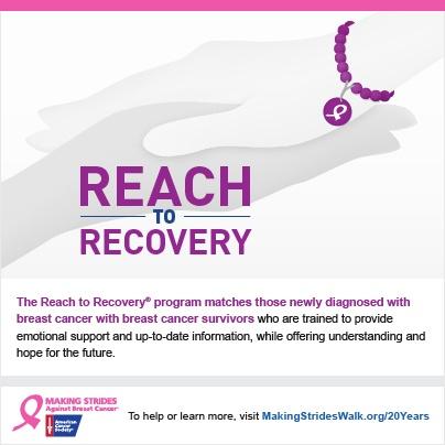 breast cancer emotional issue survivor