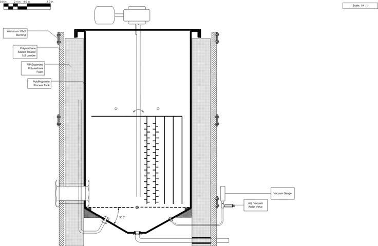 Afbeeldingsresultaat voor best mash tun design