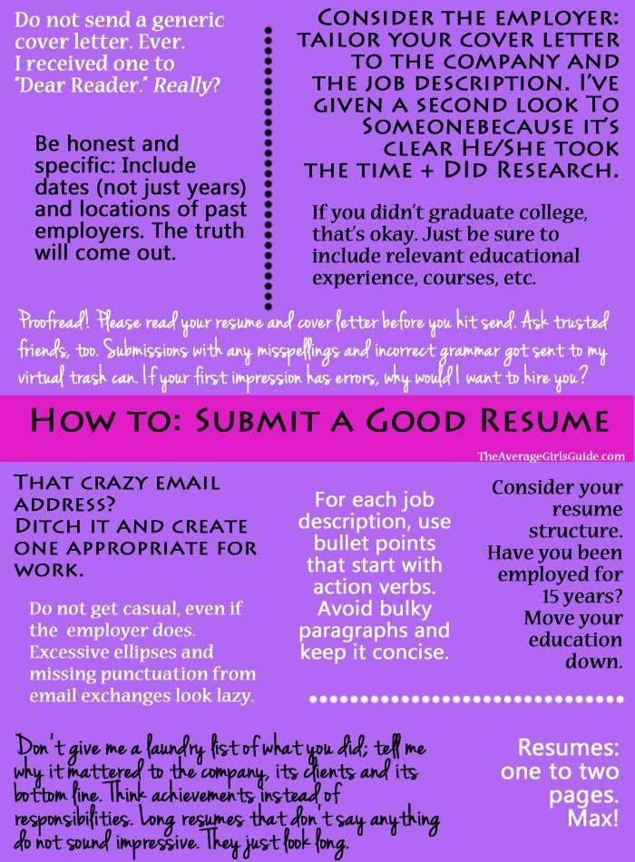 45 best finding my dream job images on pinterest nursing schools resume ideas and nursing career