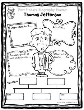 A List Of Research Paper Topics About Thomas Jefferson