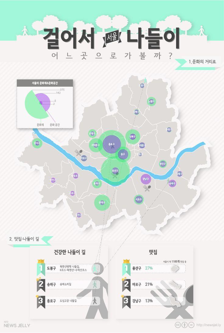 화창한 봄날! 연인과 함게 데이트 코스로, 가족들과 나들이로, 친구들과 소풍으로 서울 곳곳을 누려보는건 어떨까? 기사원문>http://newsjel.ly/issue/seoul_road/