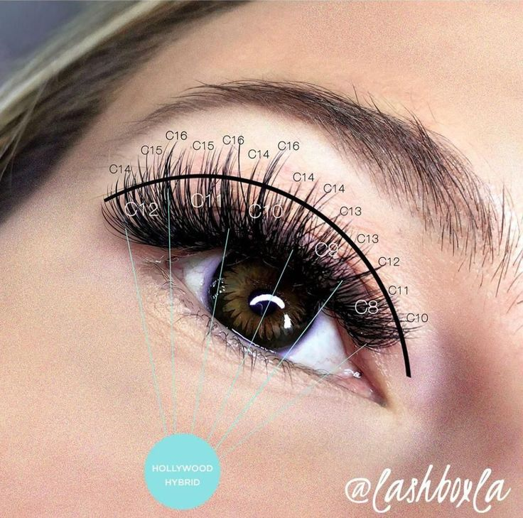 Pin on Eyelash Extensions Aftercare