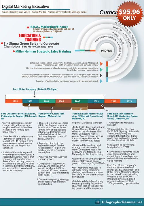Http://infographicresume.net/samples/ Check Out This Perfect Resume Sample  · Resume Writing ServicesCv ServicesInfographic ...