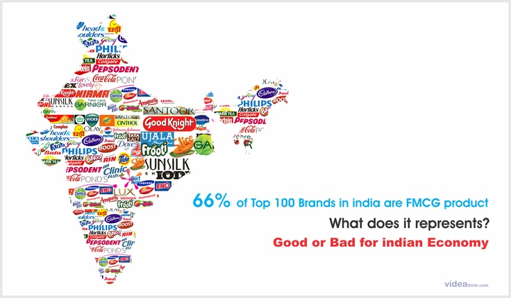 66% of top brand in India belongs to the category of FMCG. The list of top brand does't represent a balance economy and it clearly lacks one category and that is Technology which is very important for the aggressive growth of India. Read how list of top brand tells us a lot about india but what?