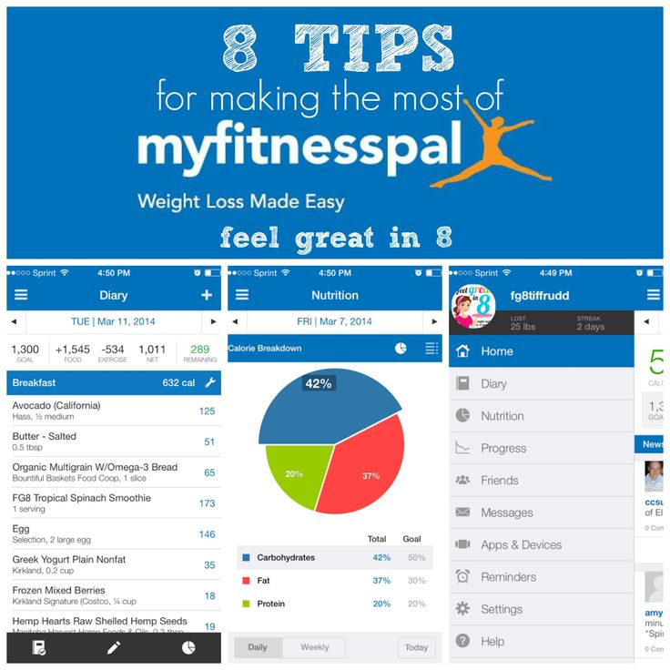MyFitnessPal is a fantastic FREE app for tracking your calorie intake, and exercise! These tips are great for making the most of this fantastic health tool! | Feel Great in 8
