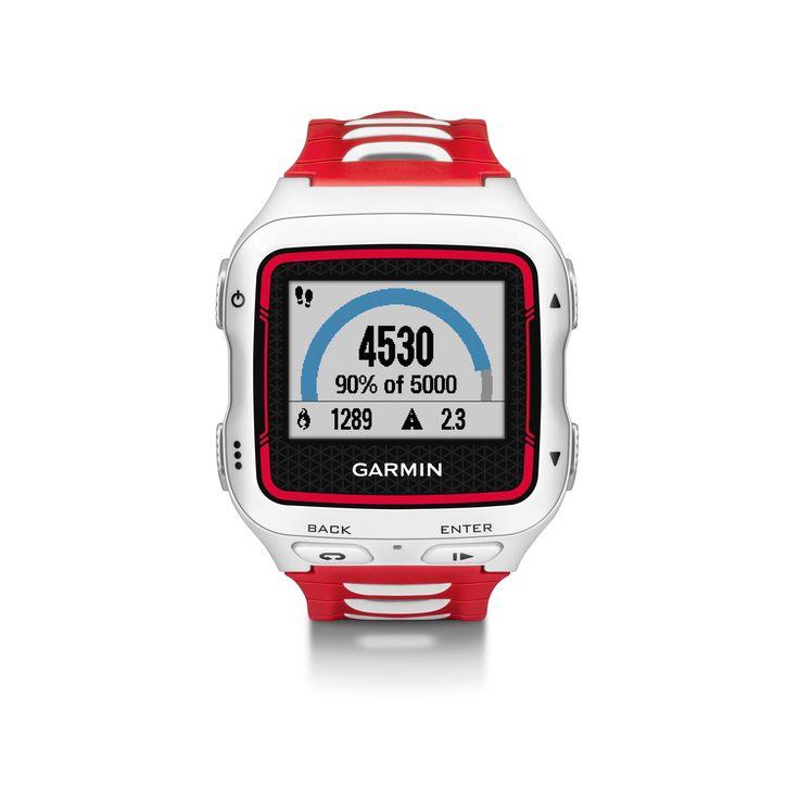 Triathlon Tips Gadgets