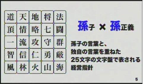 """손정의 사장의 경영지침(성공법칙) """"손의 제곱 법칙"""""""