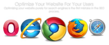 Mostly Used Browsers