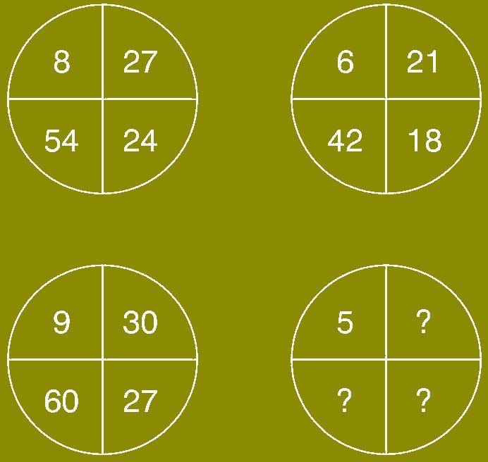 #Maths #Brainteaser
