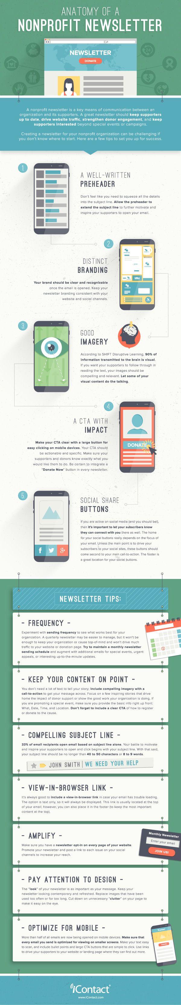 Best Nonprofit Newsletter Design Mailchimp