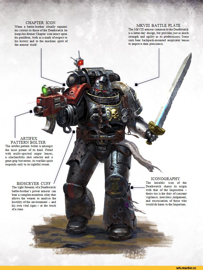 Wh News,Warhammer 40000,warhammer40000, warhammer40k, warhammer 40k, ваха…