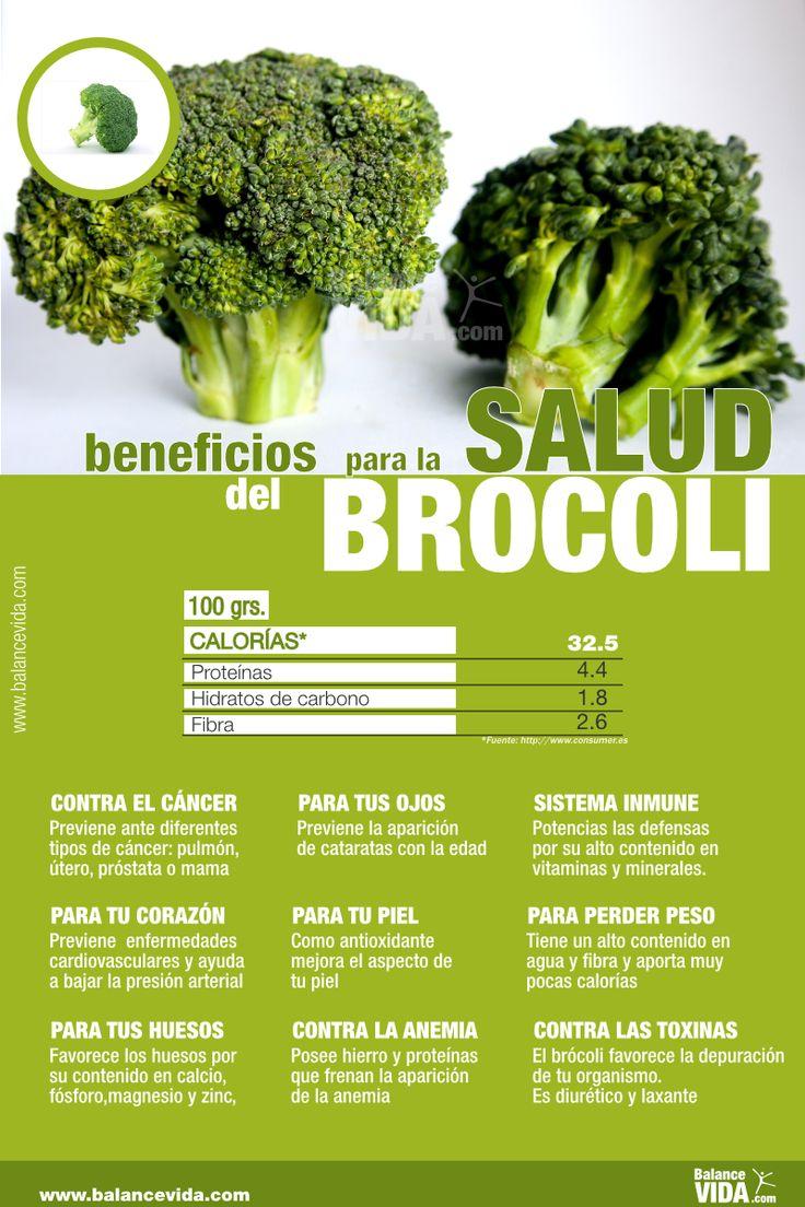 Beneficios salud brócoli #perder #kilos