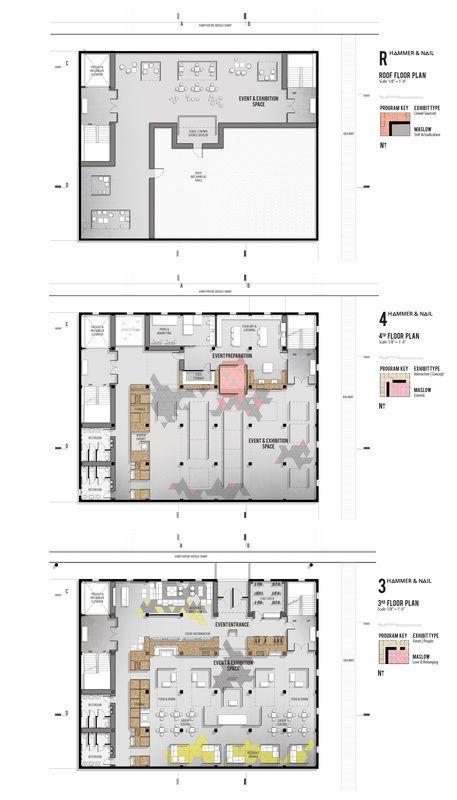 Business plan cafe australia