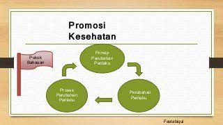 Promkes (midwifery)-- Prinsip Perubahan Perilaku