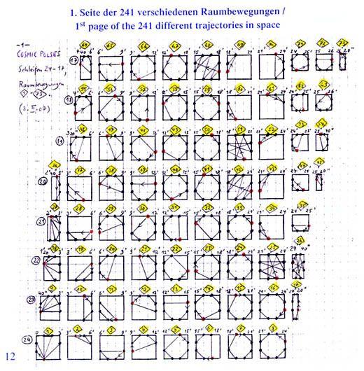 Karlheinz Stockhausen - Edition No.91: Cosmic Pulses