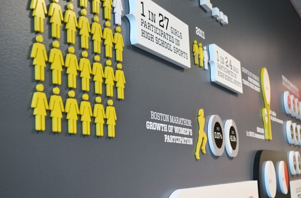 Infographic Accent Wall For Entry Way Continental