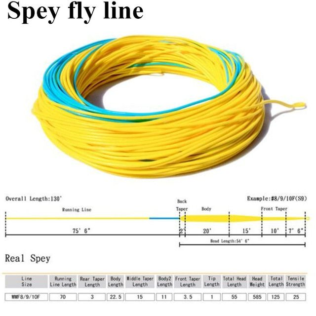 Maximumcatch Floating Fly Fishing Line 7 10wt 125ft Blue Yellow Color With 2 Welded Loop Weight Forward Spey Fly Line Fly Fishing Line Fly Fishing Fishing Line