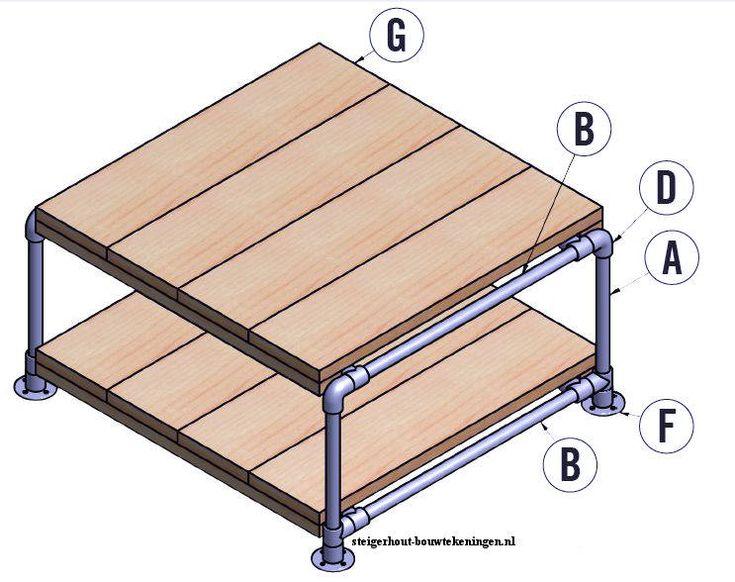 Bouwtekening om een tafel te maken van steigerbuizen en steigerhout.