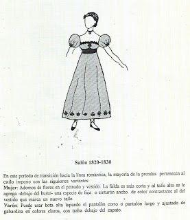 Vestimentas Características: Argentina - Gauchos libro Composición Coreográfica