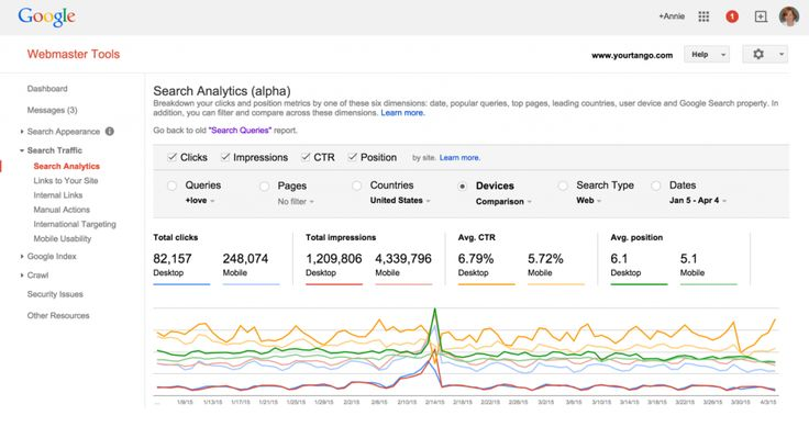 A Sneak Peek At Google Webmaster Tools' New Sexy Search Analytics Report [VIDEO]