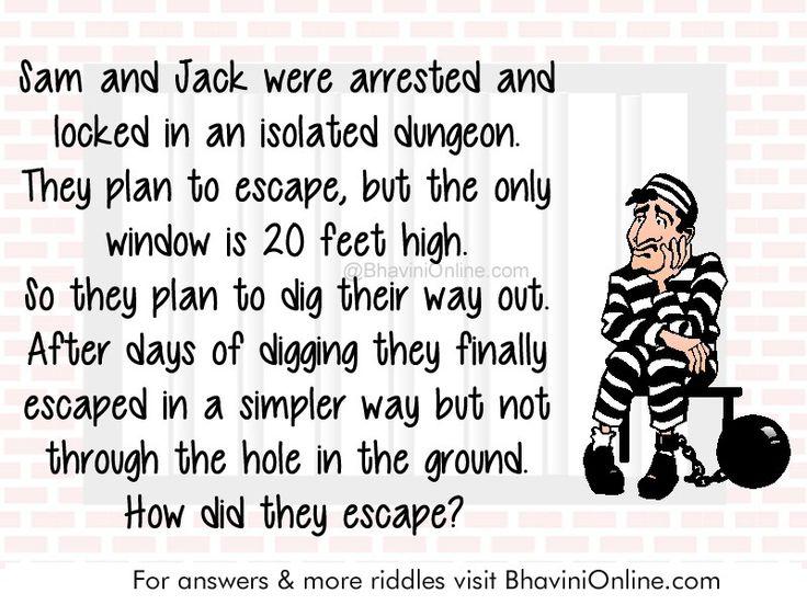 Logical Riddle: How Did The Prisoners Escape? | BhaviniOnline.com