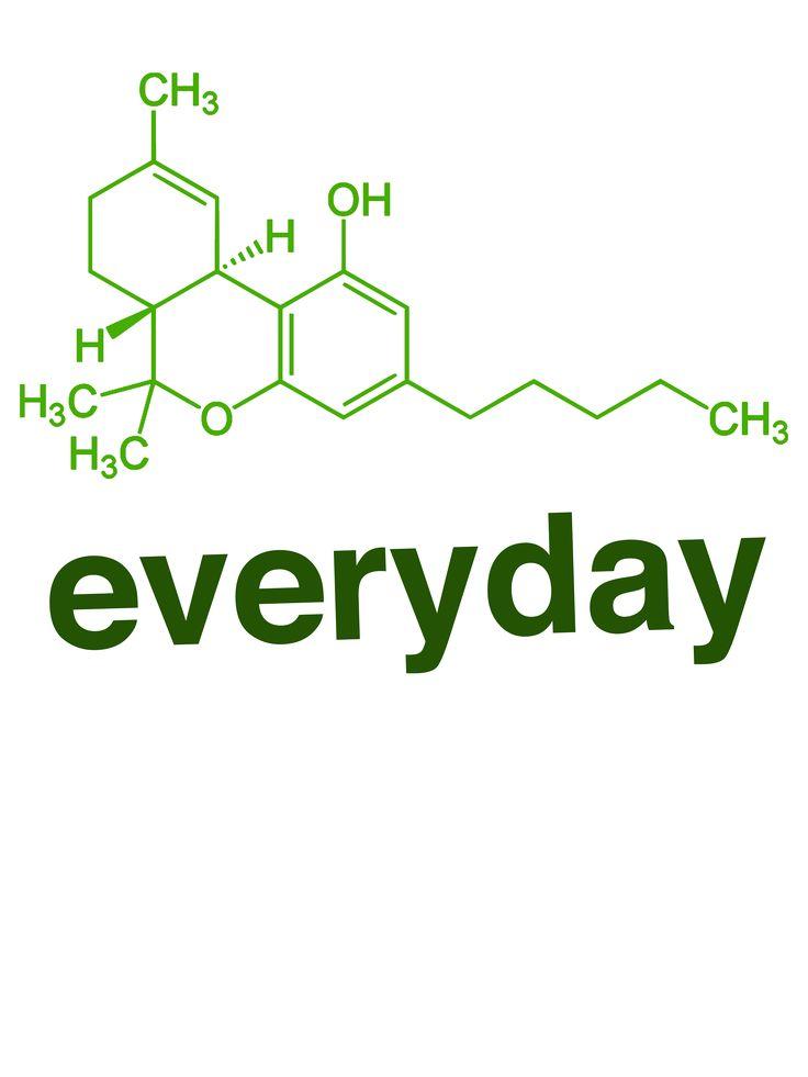 Weed Science - THC Molecule