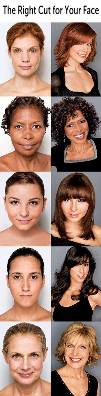 Find out the right cut and what to avoid for faces with the following: prominent full jaw, wide face with high forehead, round full face, long face with high forehead, and softening jawline,