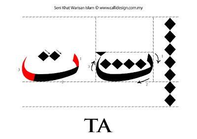 Tutoriel 1: Khat Nasakh ~ Seni Khat Warisan Islam   Calligraphie islamique