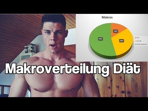 Benni's Diät#2 Makroverteilung Diät - Makros berechnen, Makros beim abnehmen - Fett verlieren - YouTube