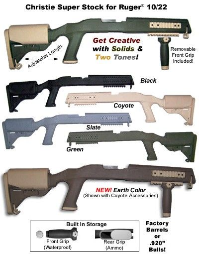Christie Tactical A4 Style Super Stock for  Ruger 10/22 Factory or Bull Barrel Models