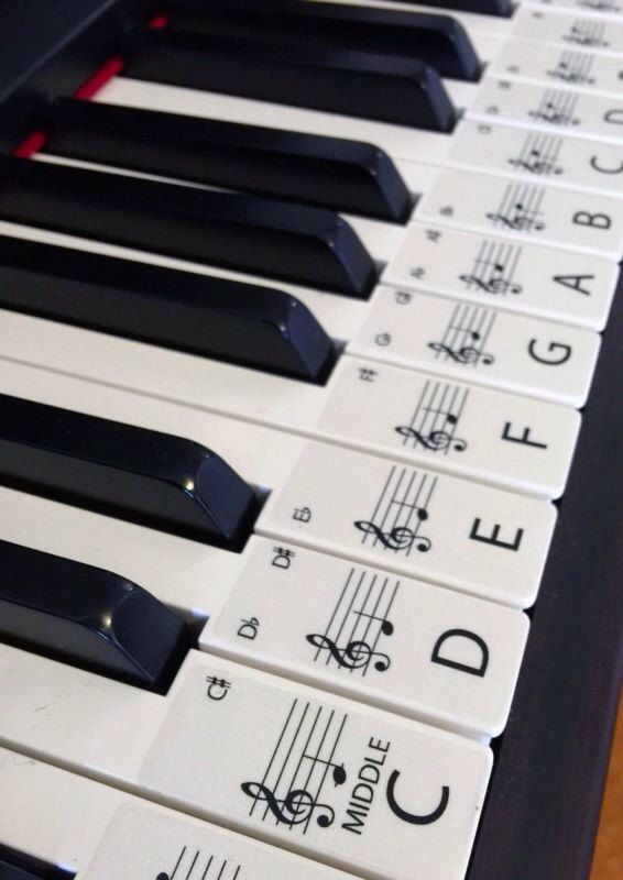 Can you teach yourself piano? - 5 mistakes and how to ...