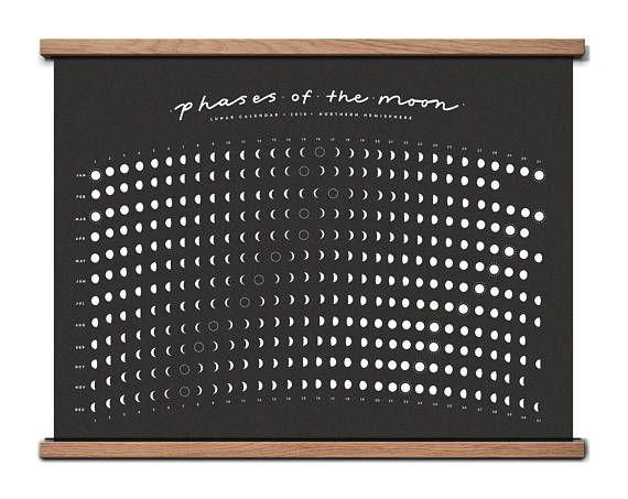 die besten 25 2017 mondkalender ideen auf pinterest. Black Bedroom Furniture Sets. Home Design Ideas