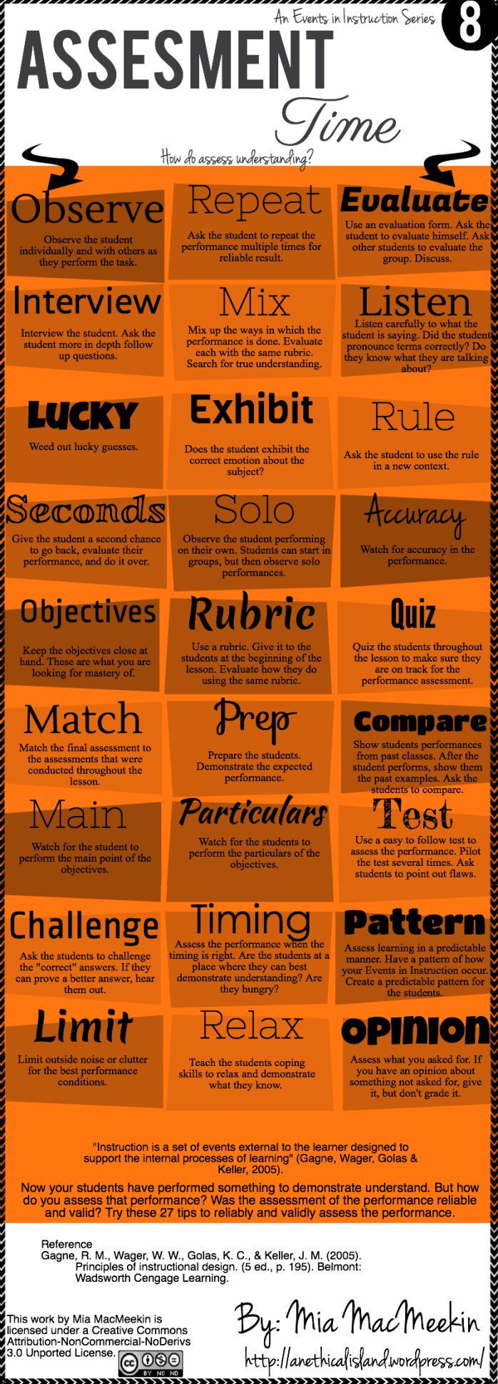 Assessment Time - Ways to Assess Understanding by Mia MacMeekin I wouldn't mind having this in a binder to refer to every now and then.