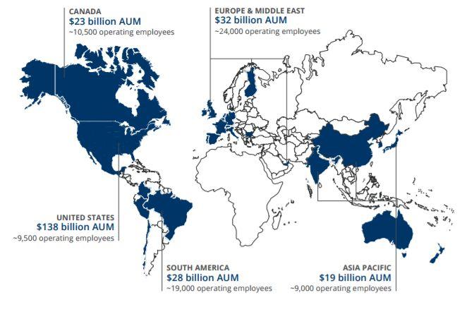Recent Buy - Brookfield Asset Management (BAM)(BAM.A.TO)
