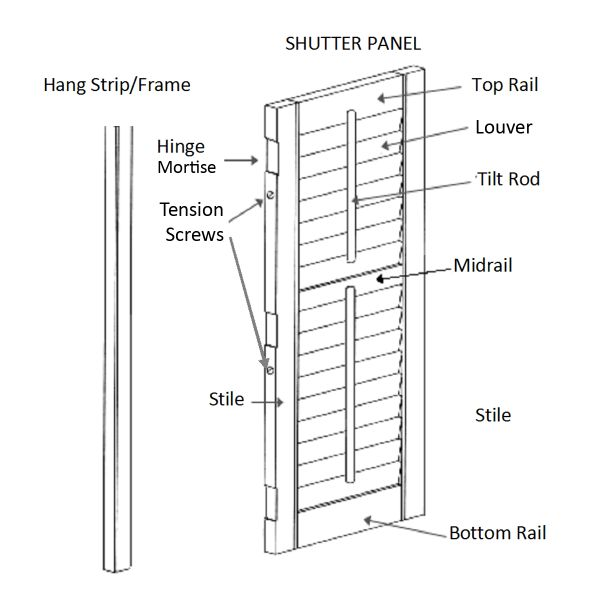 How to make adjustable louvered shutters woodworking for Plantation shutter plans