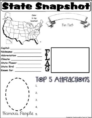 State Snapshot from Teaching with a Touch of Twang on TeachersNotebook.com - (1 page) - Great social studies activity for learning about the 50 states!