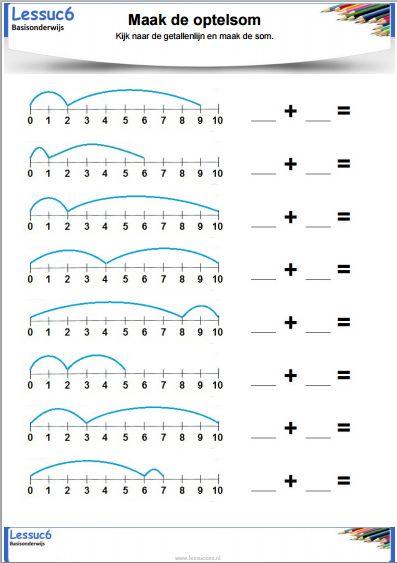 Lees de getallenlijn af, optellen tot 10